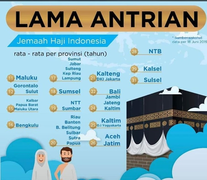 Haji Khusus langsung berangkat
